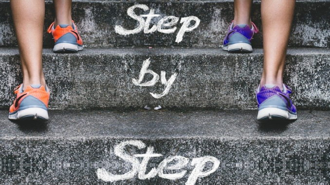 1000 Schritte Challenge - Foto Pixabay.com/ geralt